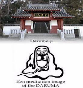 Thiền Tổ Bodhidarma