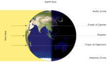earth-lighting-equinox