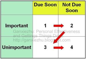timemanagement4