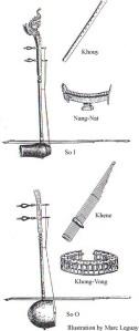 laoinstruments