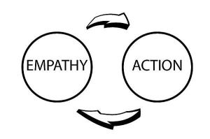 EmpathyAction2_Full