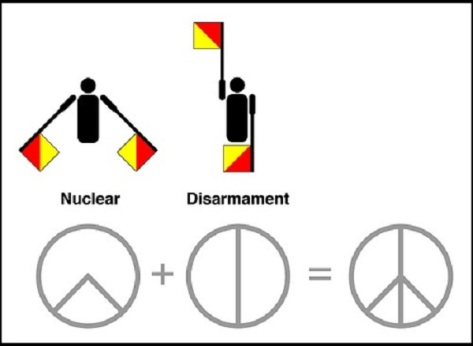 Biểu tượng này thể hiện cả hai chữ cái N và D (viết tắt của Nuclear Disarmament) trong hệ thống semaphore.