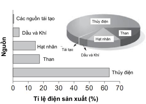 Hinh 35