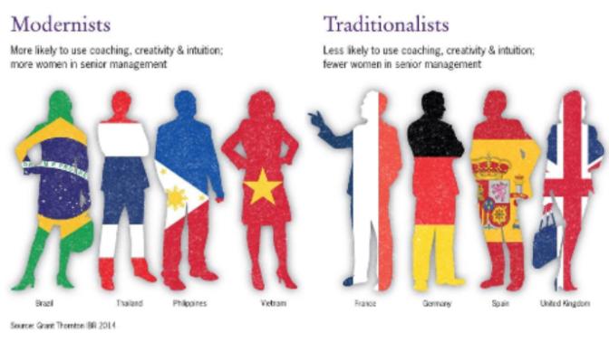 Hướng dẫn/dìu dắt ở Việt Nam –  Một cách xây dựng năng lực hiệu quả dành cho lãnh đạo nữ