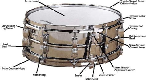 Trống Snare.