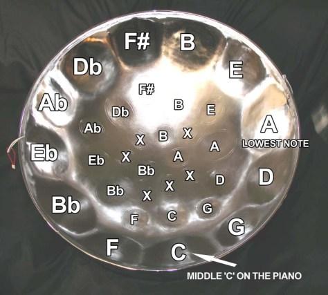 Trống Thép (Steel Drum).