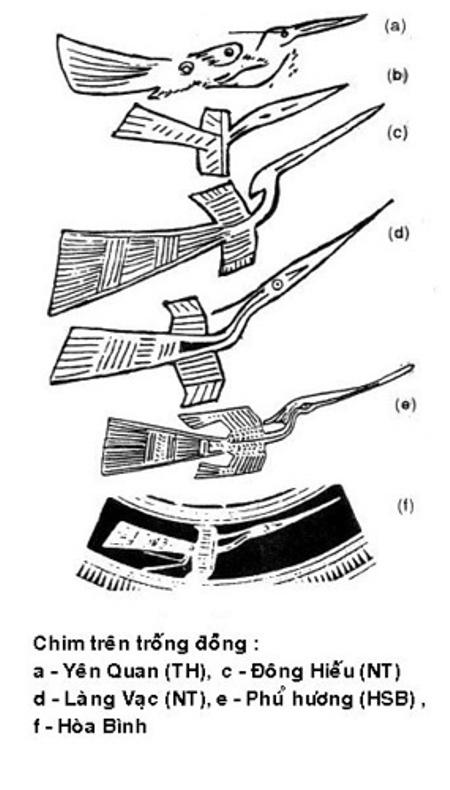 Hoa văn chim trên Trống Đồng.