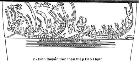 Hình thuyền trên thân thạp Đào Thịnh.