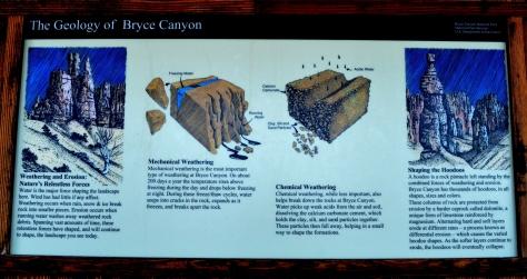 Thông tin về địa chất của Bryce Canyon.