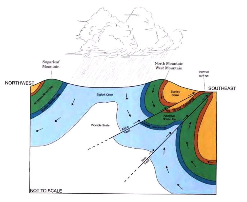 Bản đồ hướng dẫn về nguồn nước suối nóng.