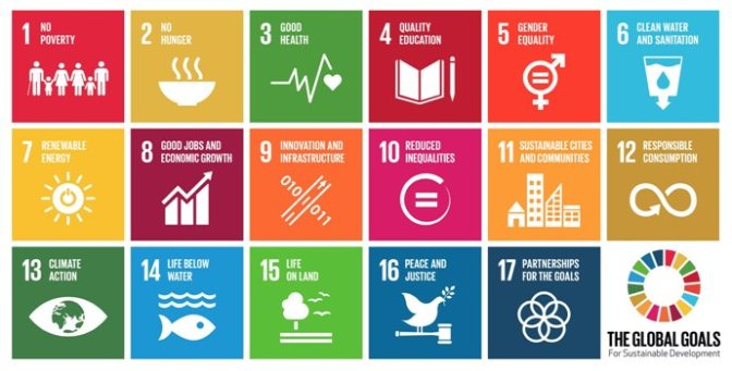 global-goals-full-icons-png__2318x1180_q85_crop_subsampling-2_upscale