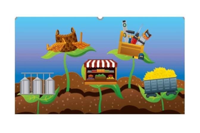 Kinh tế nông thôn: Thúc đẩy hoạt động phi nông nghiệp (trường hợp ởBangladesh)