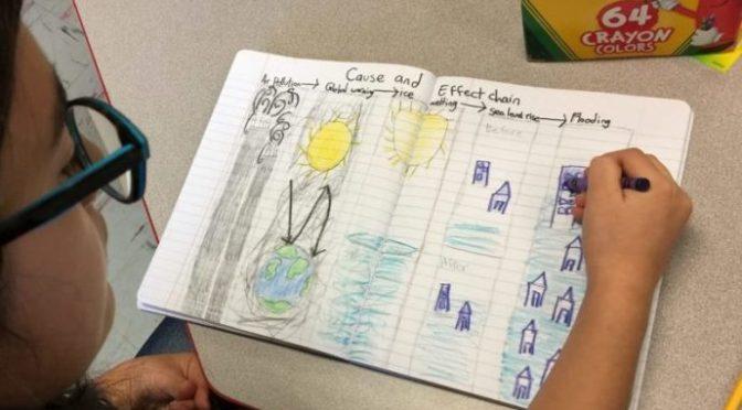 Các cách dạy về biến đổi khí hậu ở trườnghọc